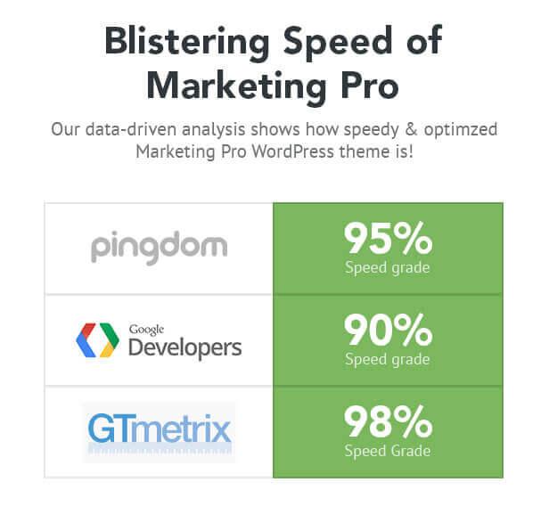 Marketing Pro - SEO & Agency WordPress Theme - 4