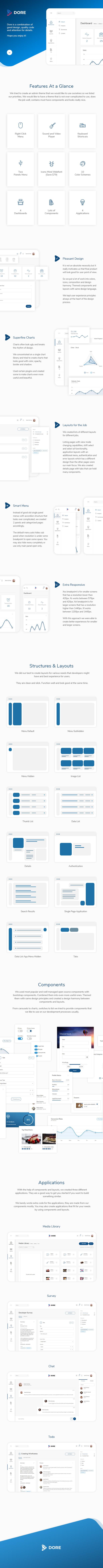 Dore jQuery - Bootstrap 4 Admin Template - 4