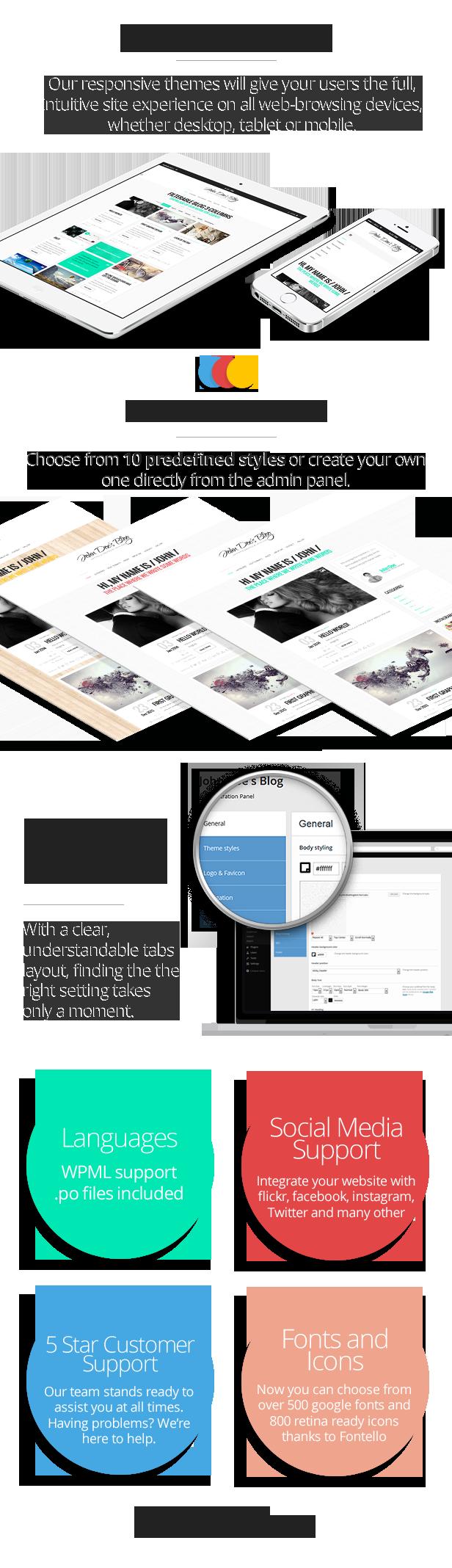 John Doe's Blog - Clean WordPress Blog Theme - 6