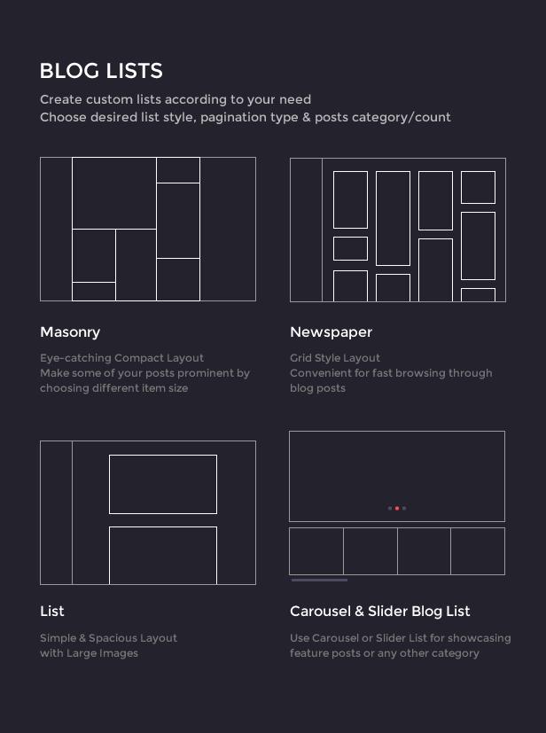 Sleek Theme Blog Lists