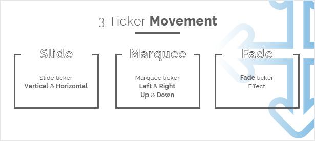 ticker movement effect