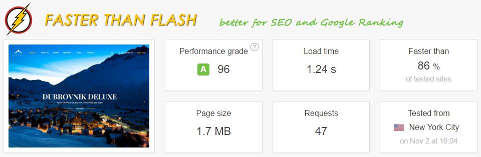 Hotel WordPress theme - faster speed