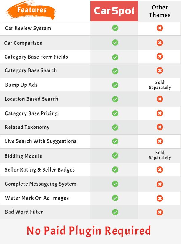 carspot theme comparison feature