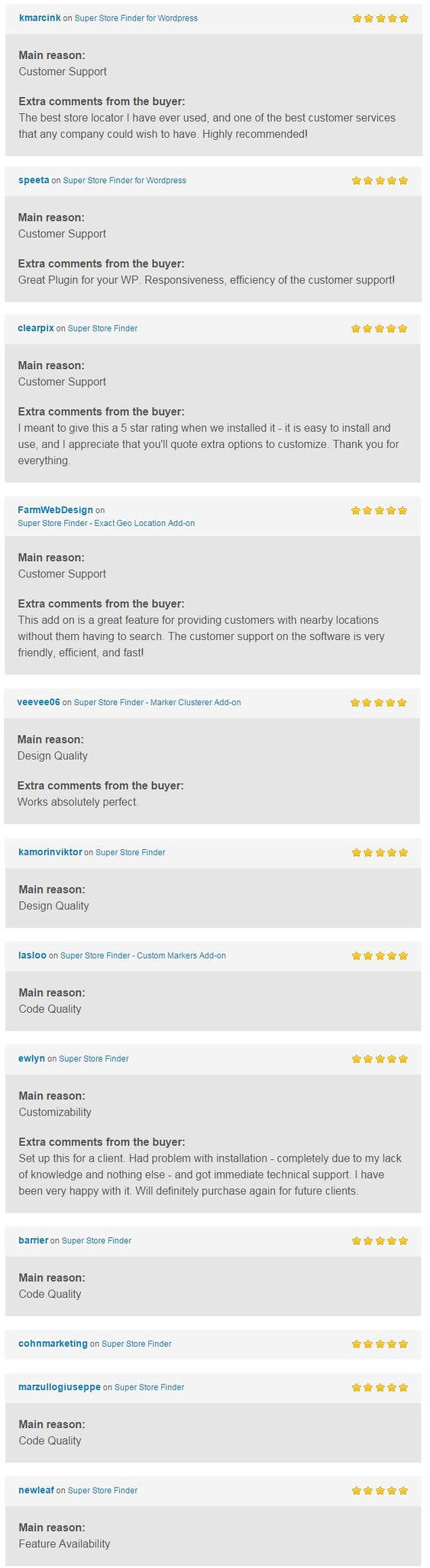 Marker Clusterer Add-on for WordPress - 3