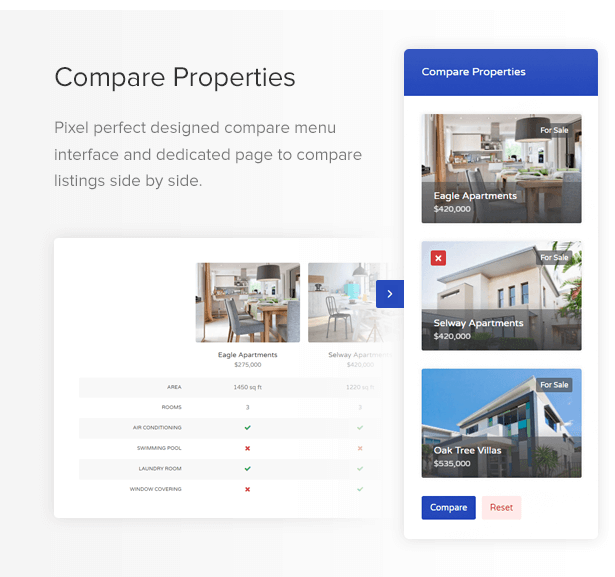 Findeo - Real Estate HTML Template - 7