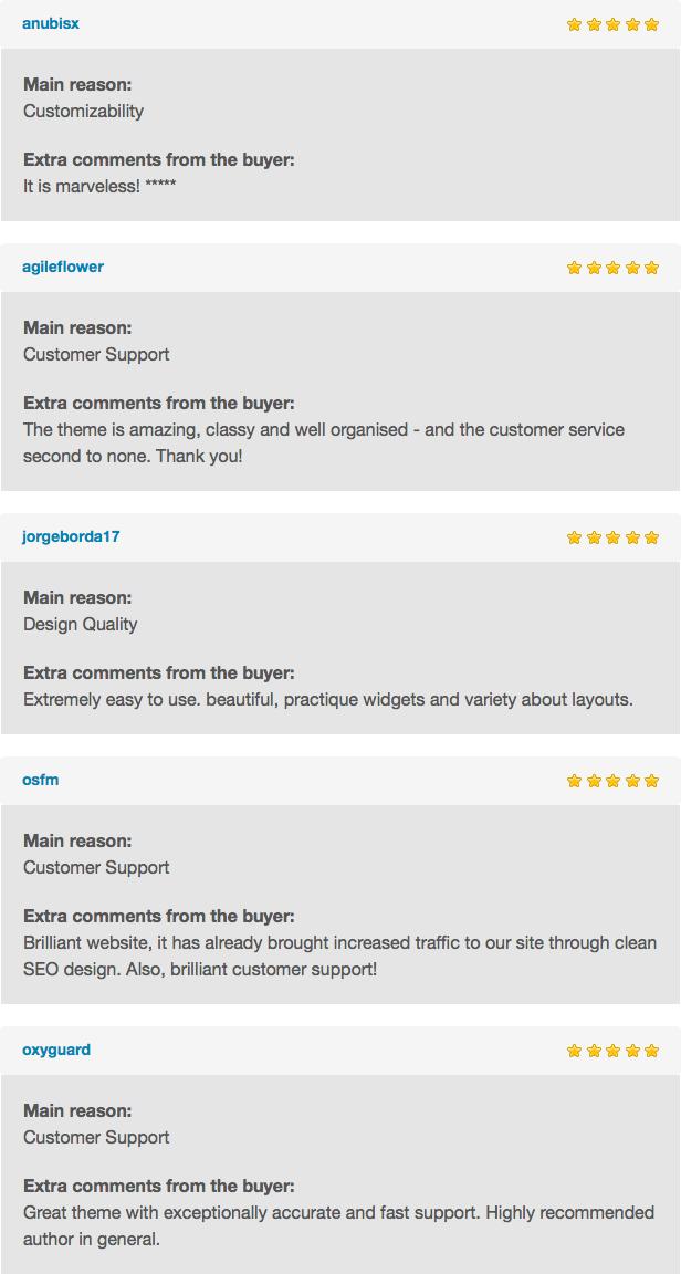 Sentinel - Responsive Multipurpose WordPress Theme - 7