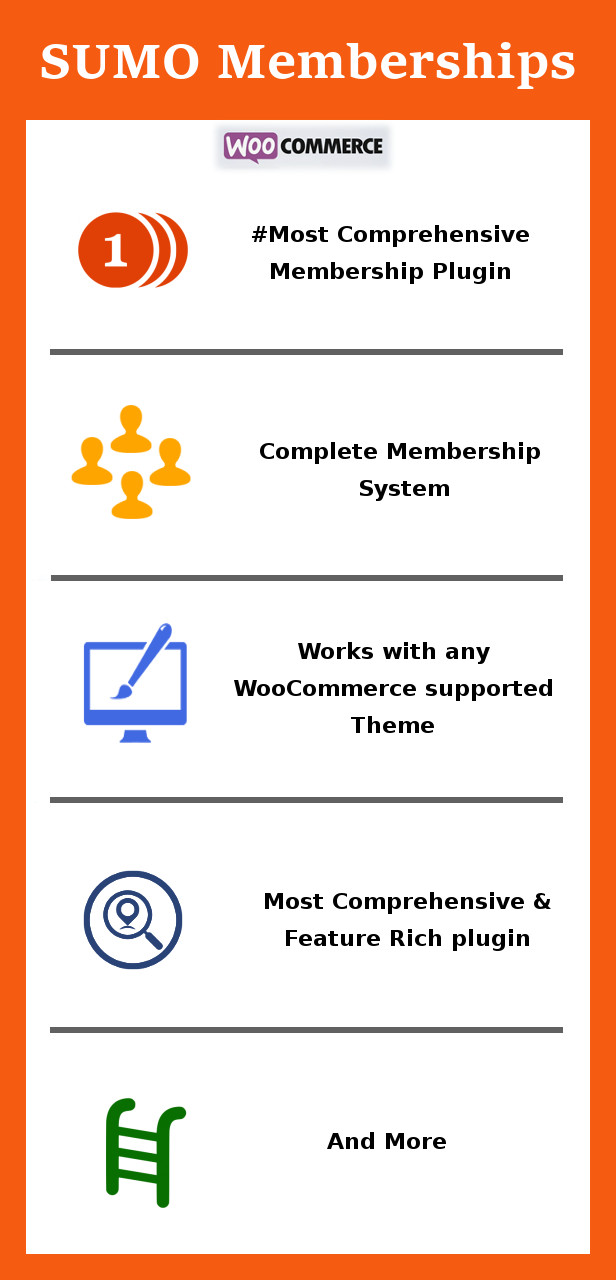 SUMO Memberships - WooCommerce Membership System - 1