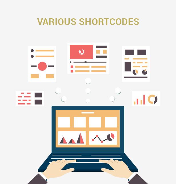 Responsive Technology WooCommerce WordPress Theme Shortcode