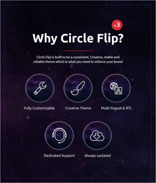 Circle Flip - Responsive WordPress Multipurpose Theme - 1